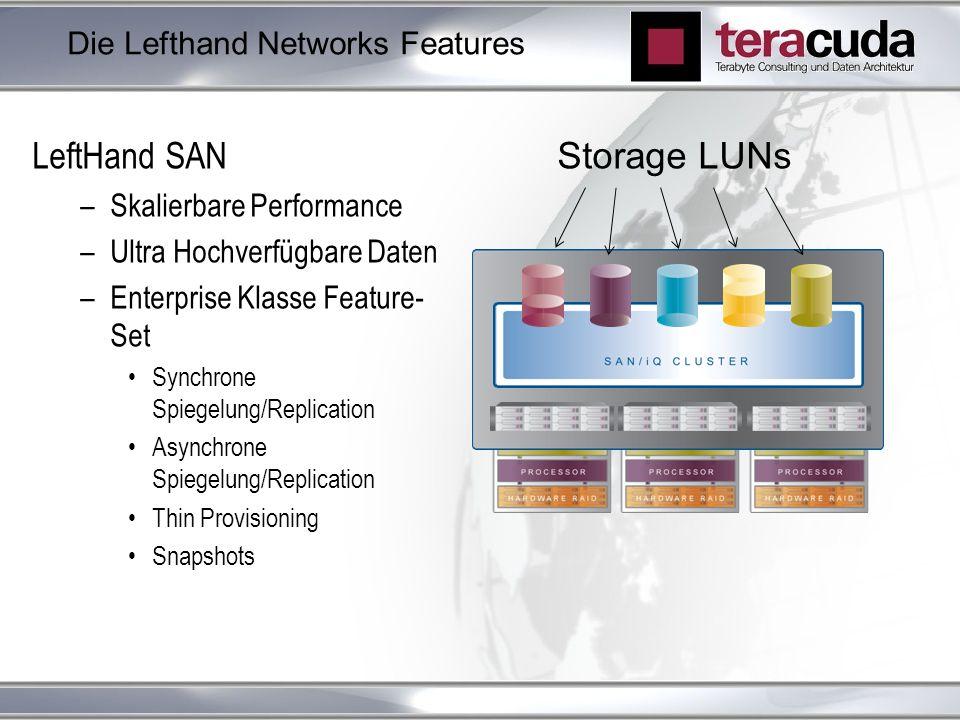 Die Lefthand Networks Features LeftHand SAN –Skalierbare Performance –Ultra Hochverfügbare Daten –Enterprise Klasse Feature- Set Synchrone Spiegelung/Replication Asynchrone Spiegelung/Replication Thin Provisioning Snapshots Storage LUNs