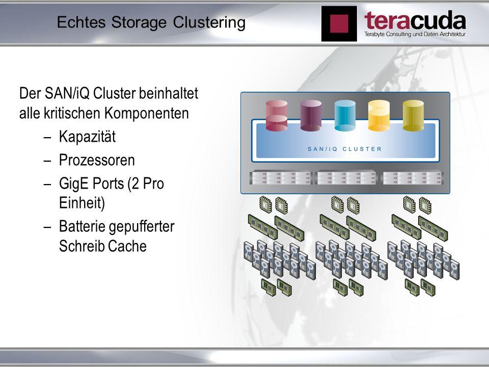 Echtes Storage Clustering Der SAN/iQ Cluster beinhaltet alle kritischen Komponenten –Kapazität –Prozessoren –GigE Ports (2 Pro Einheit) –Batterie gepufferter Schreib Cache