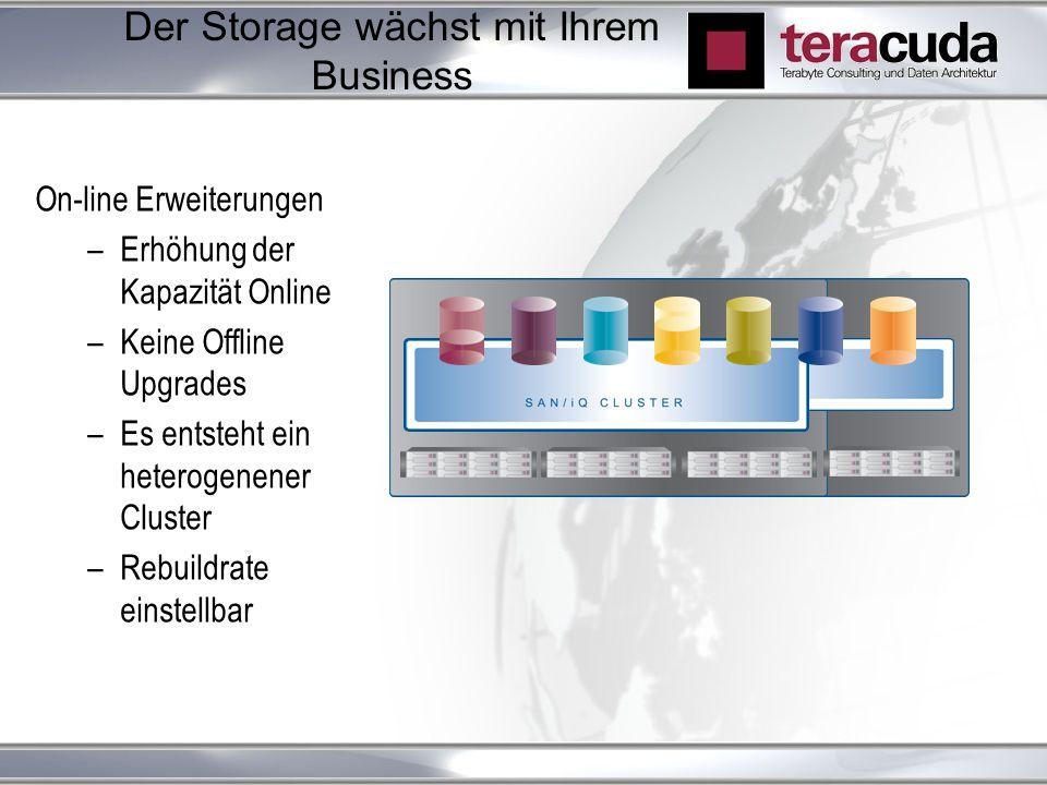 Der Storage wächst mit Ihrem Business On-line Erweiterungen –Erhöhung der Kapazität Online –Keine Offline Upgrades –Es entsteht ein heterogenener Cluster –Rebuildrate einstellbar