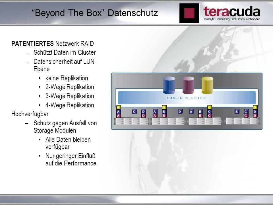 Beyond The Box Datenschutz PATENTIERTES Netzwerk RAID –Schützt Daten im Cluster –Datensicherheit auf LUN- Ebene keine Replikation 2-Wege Replikation 3-Wege Replikation 4-Wege Replikation Hochverfügbar –Schutz gegen Ausfall von Storage Modulen Alle Daten bleiben verfügbar Nur geringer Einfluß auf die Performance ABCDABCD ABCDABCDABCD ABCD