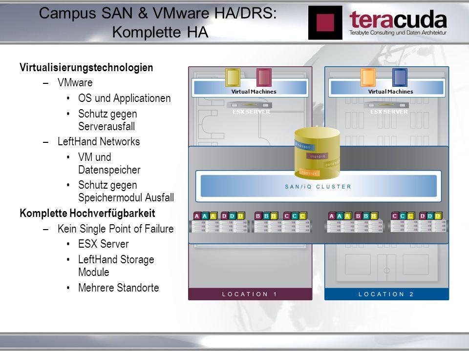 Campus SAN & VMware HA/DRS: Komplette HA Virtualisierungstechnologien –VMware OS und Applicationen Schutz gegen Serverausfall –LeftHand Networks VM und Datenspeicher Schutz gegen Speichermodul Ausfall Komplette Hochverfügbarkeit –Kein Single Point of Failure ESX Server LeftHand Storage Module Mehrere Standorte ESX SERVER Virtual Machines ABCDACDABCDACDABCABBBCDD