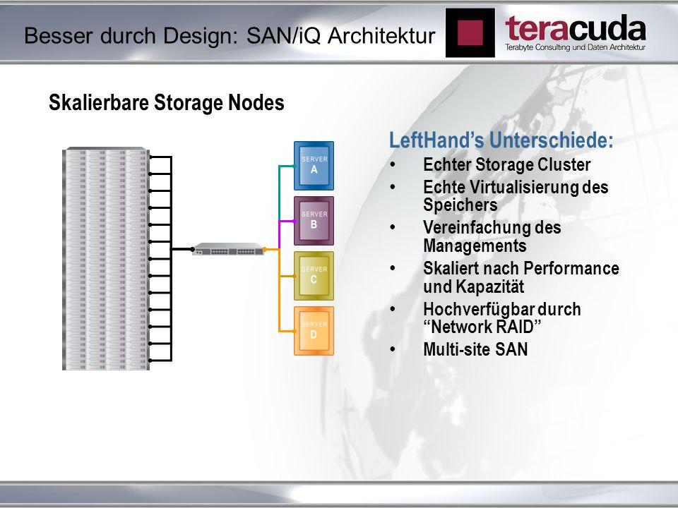 Besser durch Design: SAN/iQ Architektur LeftHand's Unterschiede: Echter Storage Cluster Echte Virtualisierung des Speichers Vereinfachung des Managements Skaliert nach Performance und Kapazität Hochverfügbar durch Network RAID Multi-site SAN Skalierbare Storage Nodes