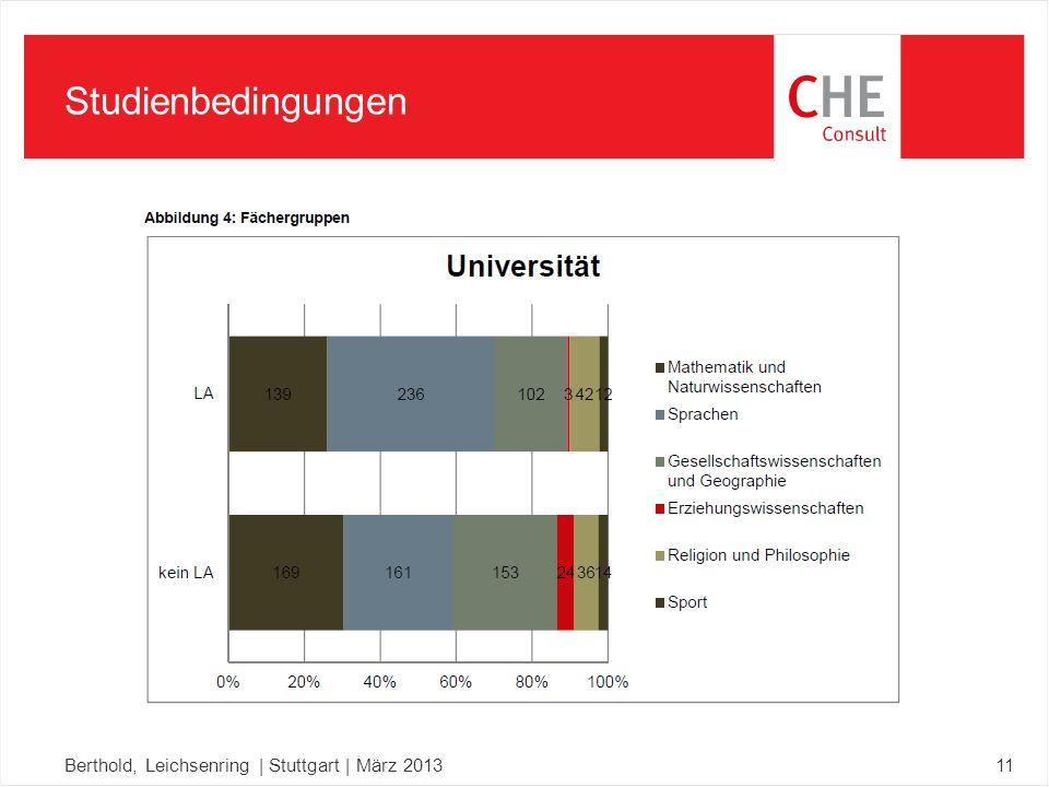 Studienbedingungen Berthold, Leichsenring | Stuttgart | März 201311