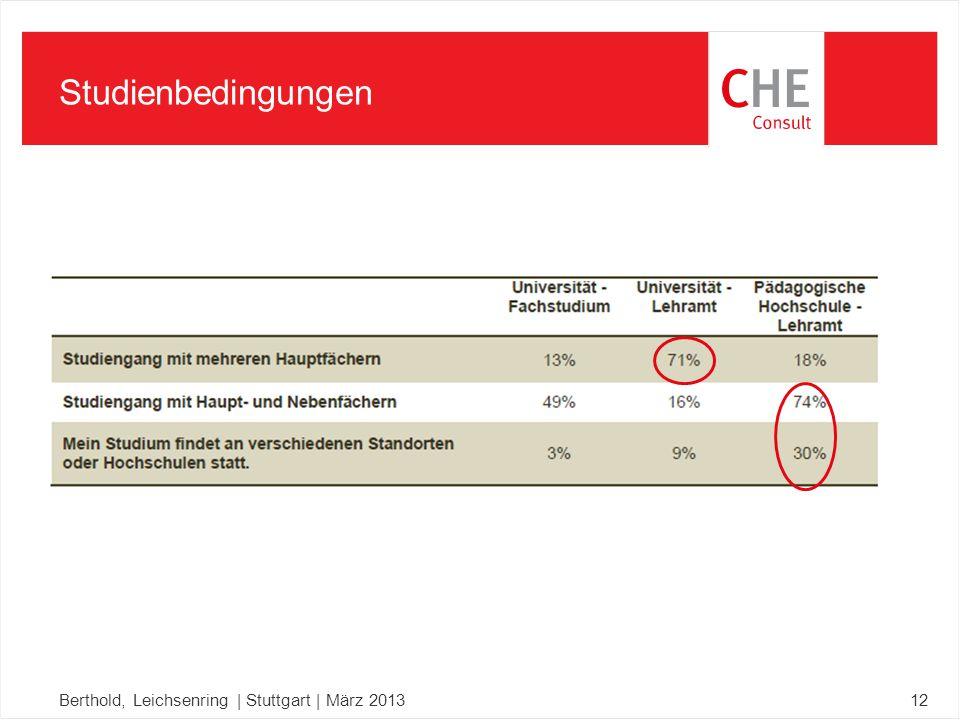 Studienbedingungen Berthold, Leichsenring | Stuttgart | März 201312