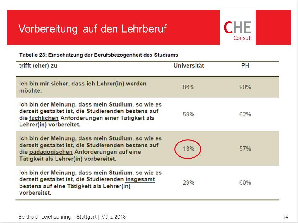Vorbereitung auf den Lehrberuf Berthold, Leichsenring | Stuttgart | März 201314