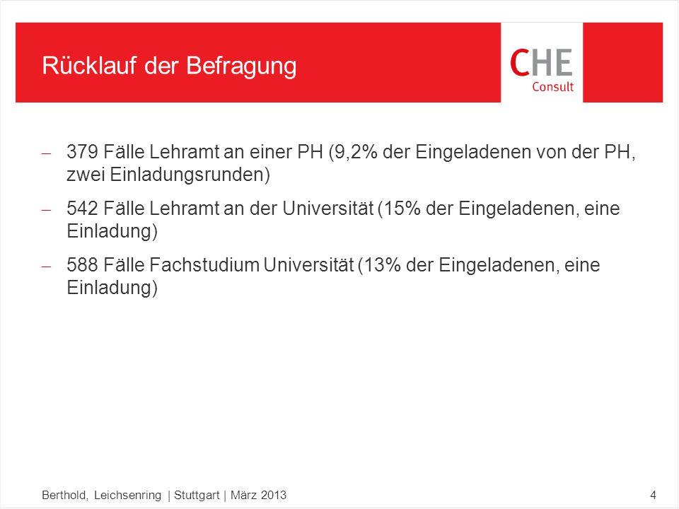 Berthold, Leichsenring | Stuttgart | März 20134 Rücklauf der Befragung  379 Fälle Lehramt an einer PH (9,2% der Eingeladenen von der PH, zwei Einladungsrunden)  542 Fälle Lehramt an der Universität (15% der Eingeladenen, eine Einladung)  588 Fälle Fachstudium Universität (13% der Eingeladenen, eine Einladung)