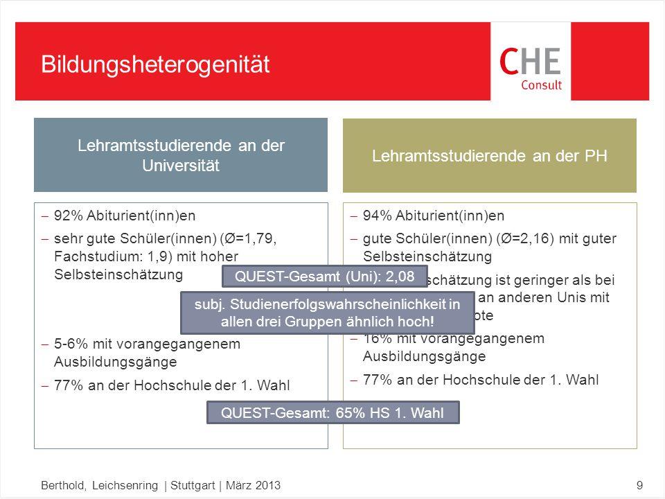 Bildungsheterogenität Berthold, Leichsenring | Stuttgart | März 20139  92% Abiturient(inn)en  sehr gute Schüler(innen) (Ø=1,79, Fachstudium: 1,9) mit hoher Selbsteinschätzung  5-6% mit vorangegangenem Ausbildungsgänge  77% an der Hochschule der 1.