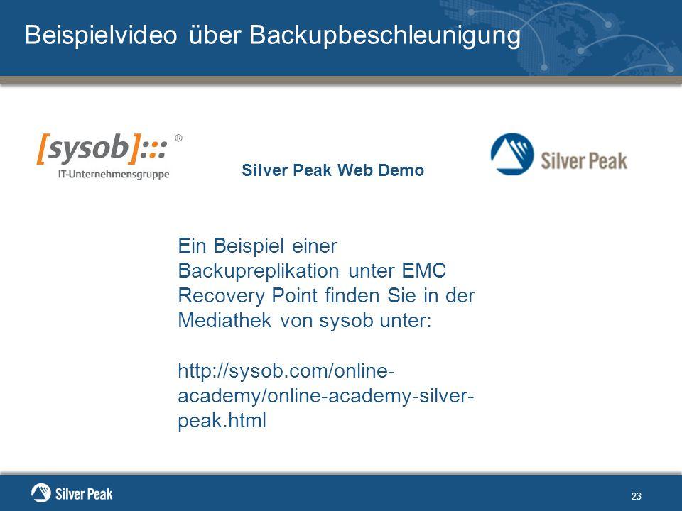 23 Beispielvideo über Backupbeschleunigung DS-3 MPLS (unoptimized) ~ 2 GB/hr throughput Ein Beispiel einer Backupreplikation unter EMC Recovery Point finden Sie in der Mediathek von sysob unter: http://sysob.com/online- academy/online-academy-silver- peak.html Silver Peak Web Demo