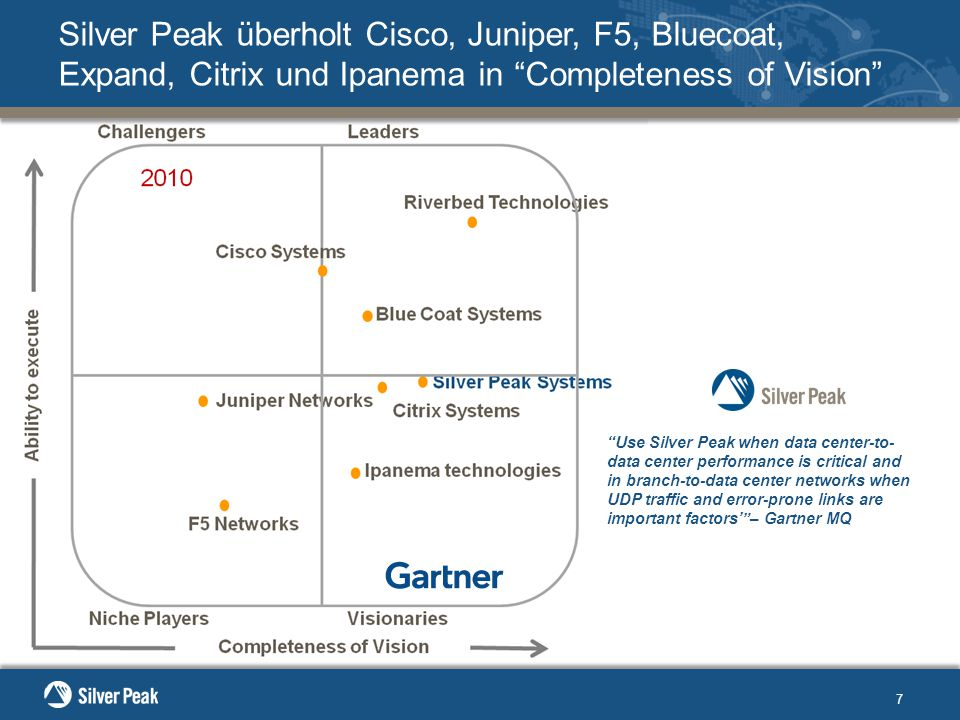 7 Silver Peak überholt Cisco, Juniper, F5, Bluecoat, Expand, Citrix und Ipanema in Completeness of Vision Riverbed Technologies Juniper Networks Blue Coat Systems Expand Networks F5 Networks Citrix Systems Silver Peak Systems Ipanema technologies 2009 Ability to execute Completeness of Vision ChallengersLeaders Niche Players Visionaries 2010 Cisco Systems Use Silver Peak when data center-to- data center performance is critical and in branch-to-data center networks when UDP traffic and error-prone links are important factors' – Gartner MQ