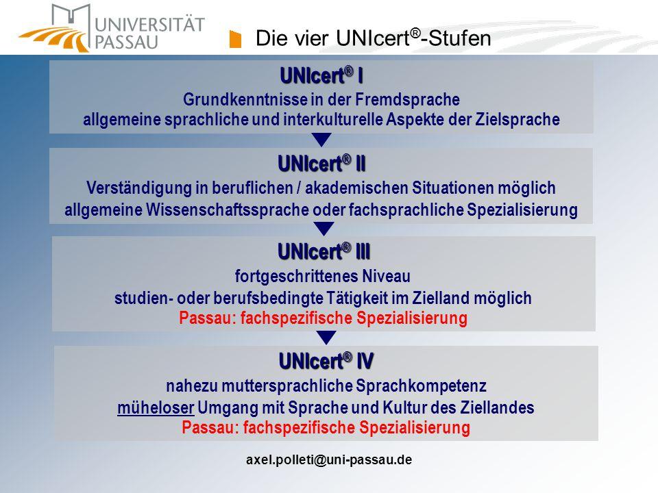 axel.polleti@uni-passau.de Rahmenbedingungen  UNIcert ® Kurse sind anwesenheitspflichtig.