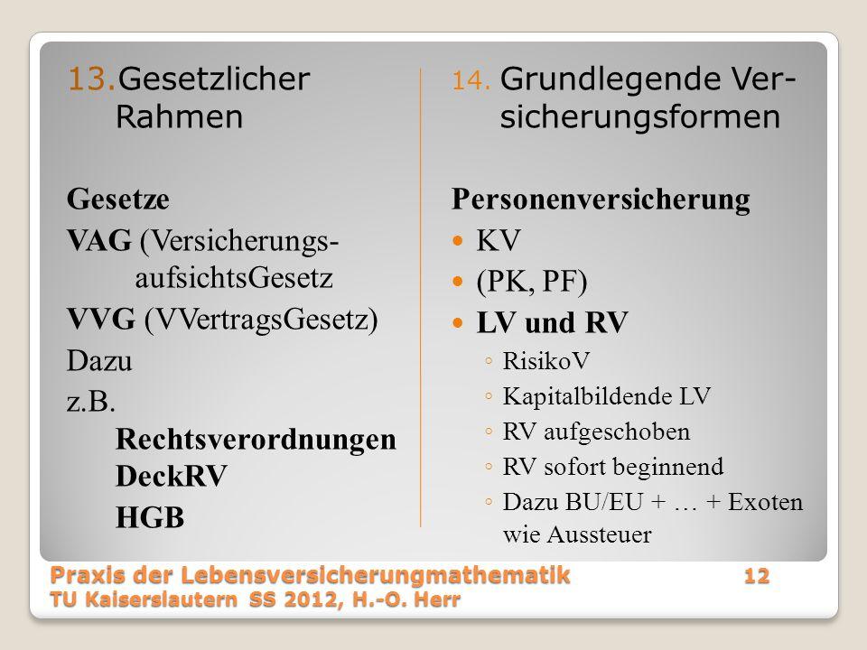 13.Gesetzlicher Rahmen Gesetze VAG (Versicherungs- aufsichtsGesetz VVG (VVertragsGesetz) Dazu z.B. Rechtsverordnungen DeckRV HGB 14. Grundlegende Ver-