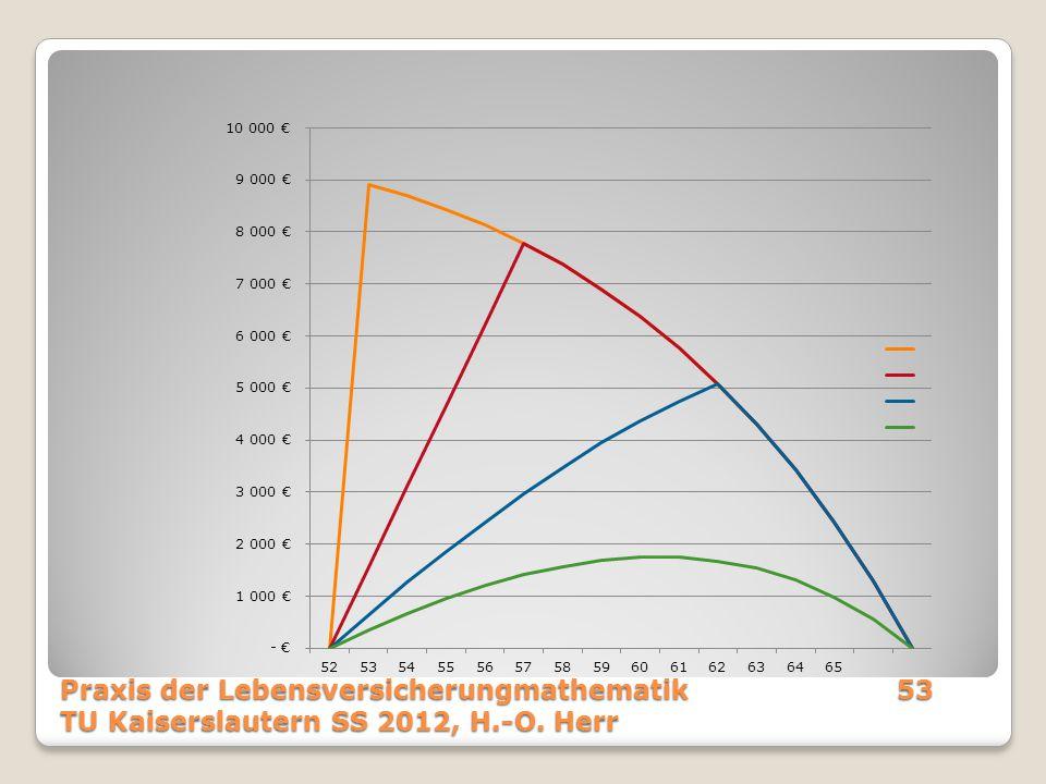 Praxis der Lebensversicherungmathematik53 TU Kaiserslautern SS 2012, H.-O. Herr