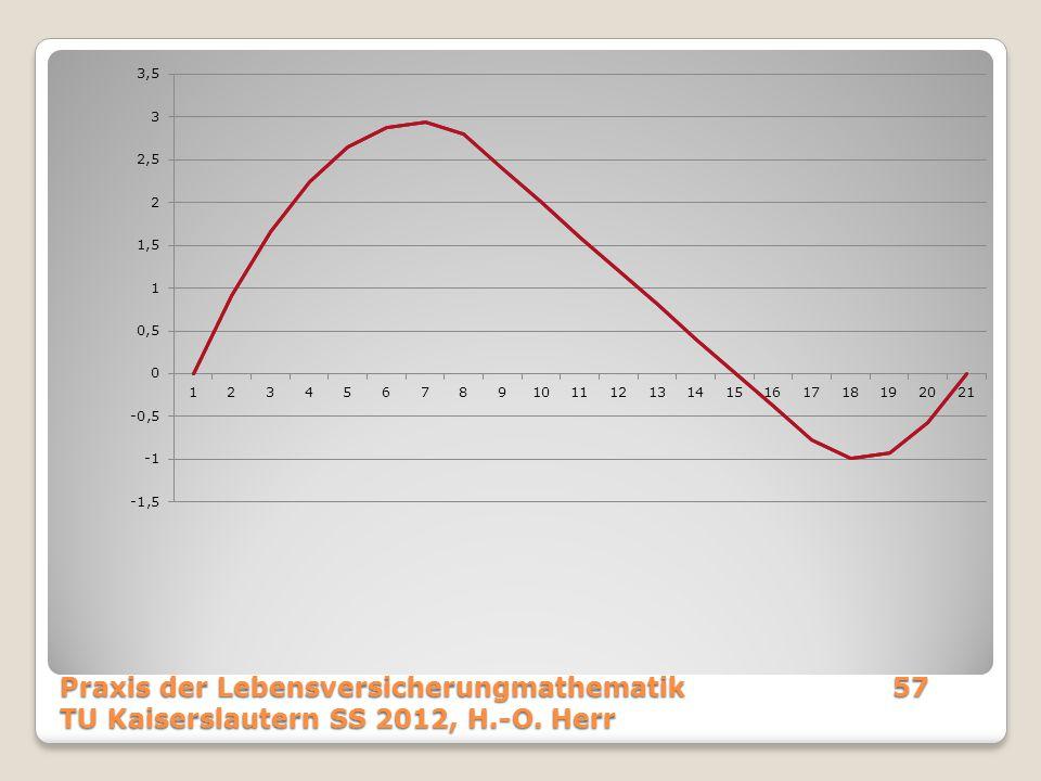 Praxis der Lebensversicherungmathematik57 TU Kaiserslautern SS 2012, H.-O. Herr