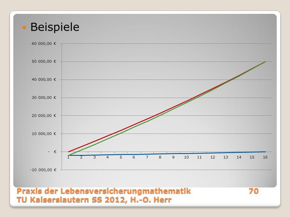 Beispiele Praxis der Lebensversicherungmathematik70 TU Kaiserslautern SS 2012, H.-O. Herr