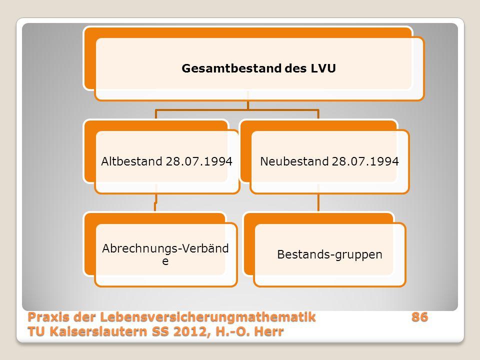 Praxis der Lebensversicherungmathematik86 TU Kaiserslautern SS 2012, H.-O. Herr Gesamtbestand des LVUAltbestand 28.07.1994 Abrechnungs- Verbände Neube