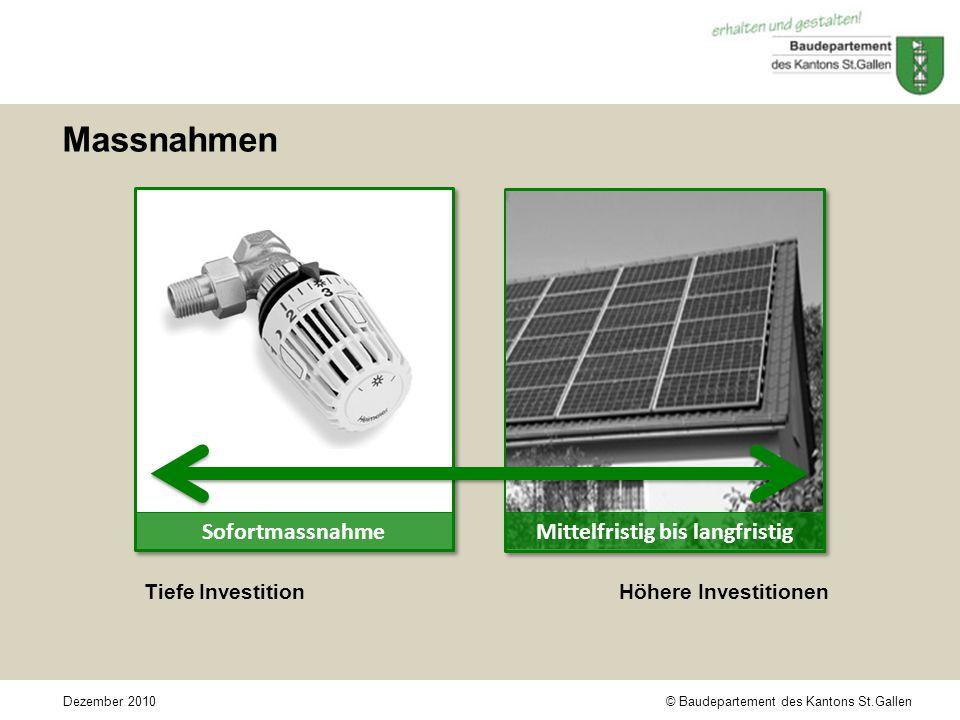 © Baudepartement des Kantons St.GallenDezember 2010 Mittelfristig bis langfristig Sofortmassnahme Massnahmen Tiefe InvestitionHöhere Investitionen