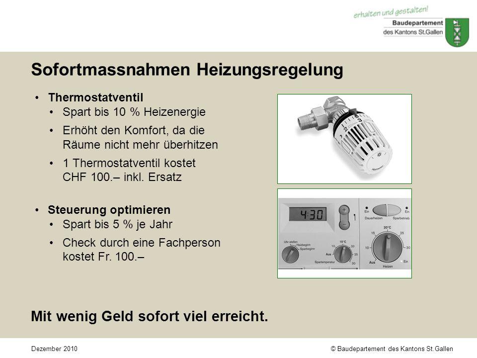 © Baudepartement des Kantons St.GallenDezember 2010 Sofortmassnahmen Heizungsregelung Thermostatventil Spart bis 10 % Heizenergie Erhöht den Komfort, da die Räume nicht mehr überhitzen 1 Thermostatventil kostet CHF 100.– inkl.