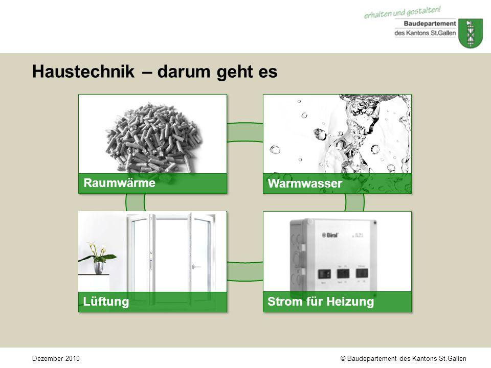 © Baudepartement des Kantons St.GallenDezember 2010 Haustechnik – darum geht es Raumwärme Warmwasser Lüftung Strom für Heizung