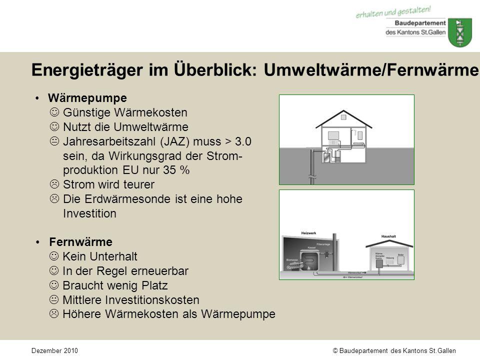 © Baudepartement des Kantons St.GallenDezember 2010 Energieträger im Überblick: Umweltwärme/Fernwärme Wärmepumpe Günstige Wärmekosten Nutzt die Umweltwärme  Jahresarbeitszahl (JAZ) muss > 3.0 sein, da Wirkungsgrad der Strom- produktion EU nur 35 %  Strom wird teurer  Die Erdwärmesonde ist eine hohe Investition Fernwärme Kein Unterhalt In der Regel erneuerbar Braucht wenig Platz  Mittlere Investitionskosten  Höhere Wärmekosten als Wärmepumpe