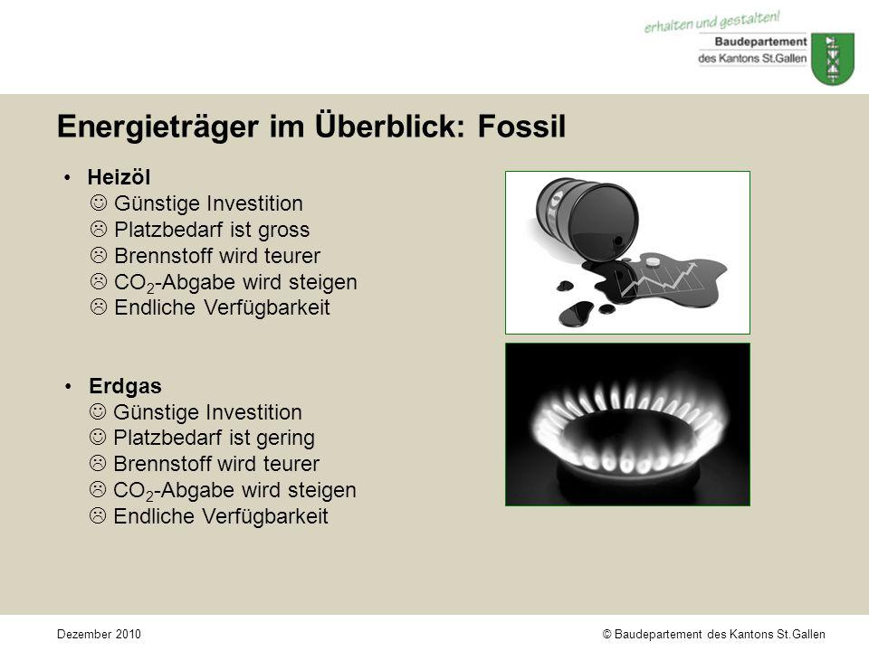 © Baudepartement des Kantons St.GallenDezember 2010 Energieträger im Überblick: Fossil Heizöl Günstige Investition  Platzbedarf ist gross  Brennstoff wird teurer  CO 2 -Abgabe wird steigen  Endliche Verfügbarkeit Erdgas Günstige Investition Platzbedarf ist gering  Brennstoff wird teurer  CO 2 -Abgabe wird steigen  Endliche Verfügbarkeit