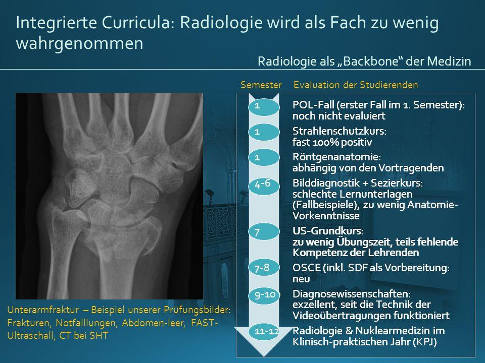 Integrierte Curricula: Radiologie wird als Fach zu wenig wahrgenommen 1 POL-Fall (erster Fall im 1.