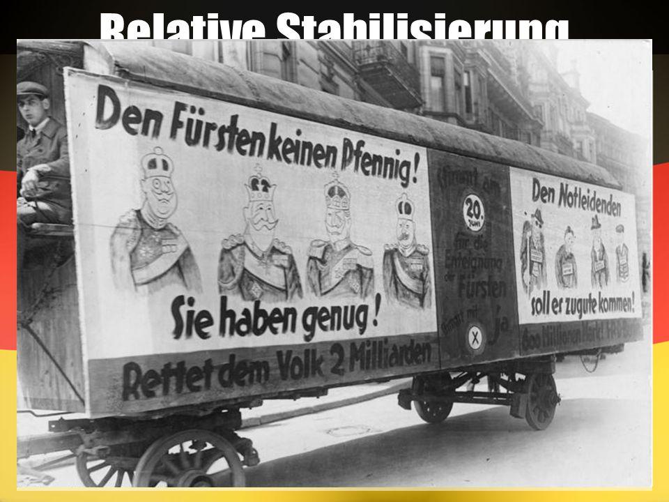 Relative Stabilisierung 3.