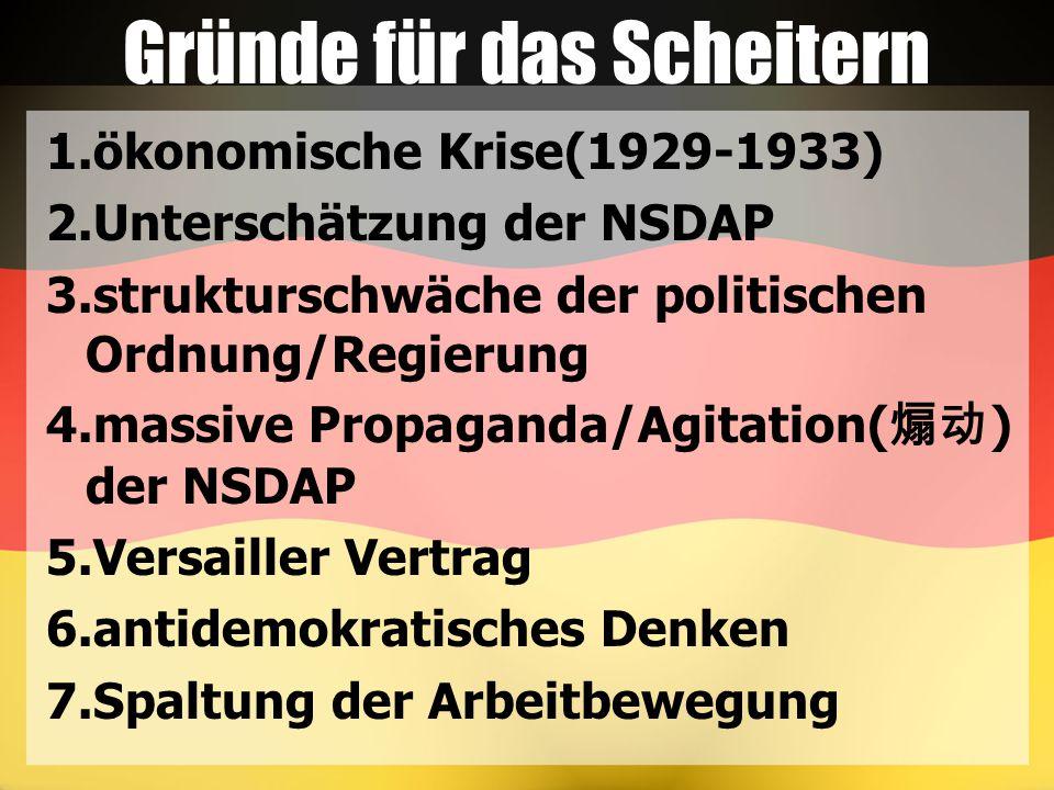 Gründe für das Scheitern 1.ökonomische Krise(1929-1933) 2.Unterschätzung der NSDAP 3.strukturschwäche der politischen Ordnung/Regierung 4.massive Propaganda/Agitation( 煽动 ) der NSDAP 5.Versailler Vertrag 6.antidemokratisches Denken 7.Spaltung der Arbeitbewegung
