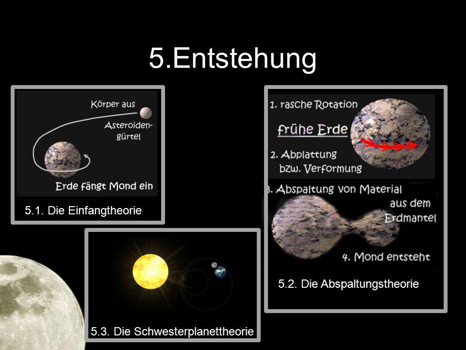 5.Entstehung 5.1. Die Einfangtheorie 5.2. Die Abspaltungstheorie 5.3. Die Schwesterplanettheorie
