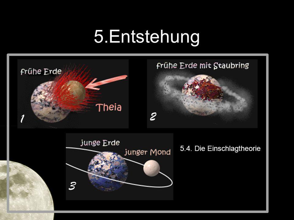 5.Entstehung 5.4. Die Einschlagtheorie 1 2 3