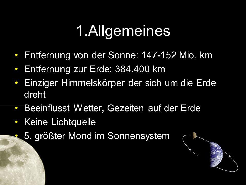 2.Physik des Mondes Radius:1738 km Durchmesser: 3476 km 7,35 ·10 22 kg Geringe Fallbeschleunigung/Gravitation  zu gering um gasförmige Stoffe zu binden  keine Gashülle / Atmosphäre