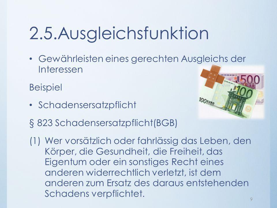 2.5.Ausgleichsfunktion Gewährleisten eines gerechten Ausgleichs der Interessen Beispiel Schadensersatzpflicht § 823 Schadensersatzpflicht(BGB) (1)Wer
