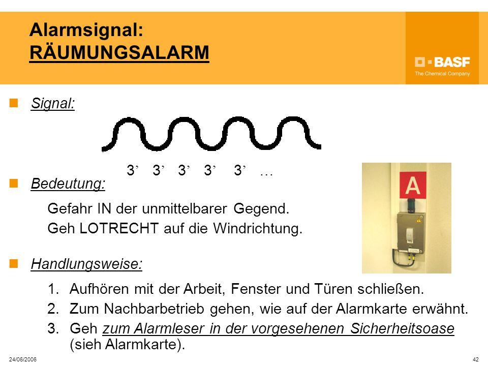 24/06/2006 41 Bedeutung: Gefahr AUßERHALB dem Betrieb Handlungsweise: 1.Aufhören mit der Arbeit 2.Fenster und Türen schließen 3.Sich im Betrieb, wo man sich befindet, zum Alarmleser (= A-Leser) begeben.