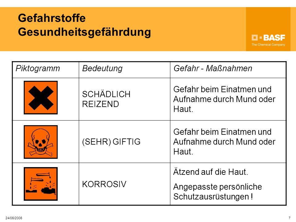 24/06/2006 6 Anwesenheit von Gefahrstoffe und Schutz Angepasste persönliche Schutzausrüstungen müssen IMMER getragen werden: wenn Sie mit Gefahrstoffe
