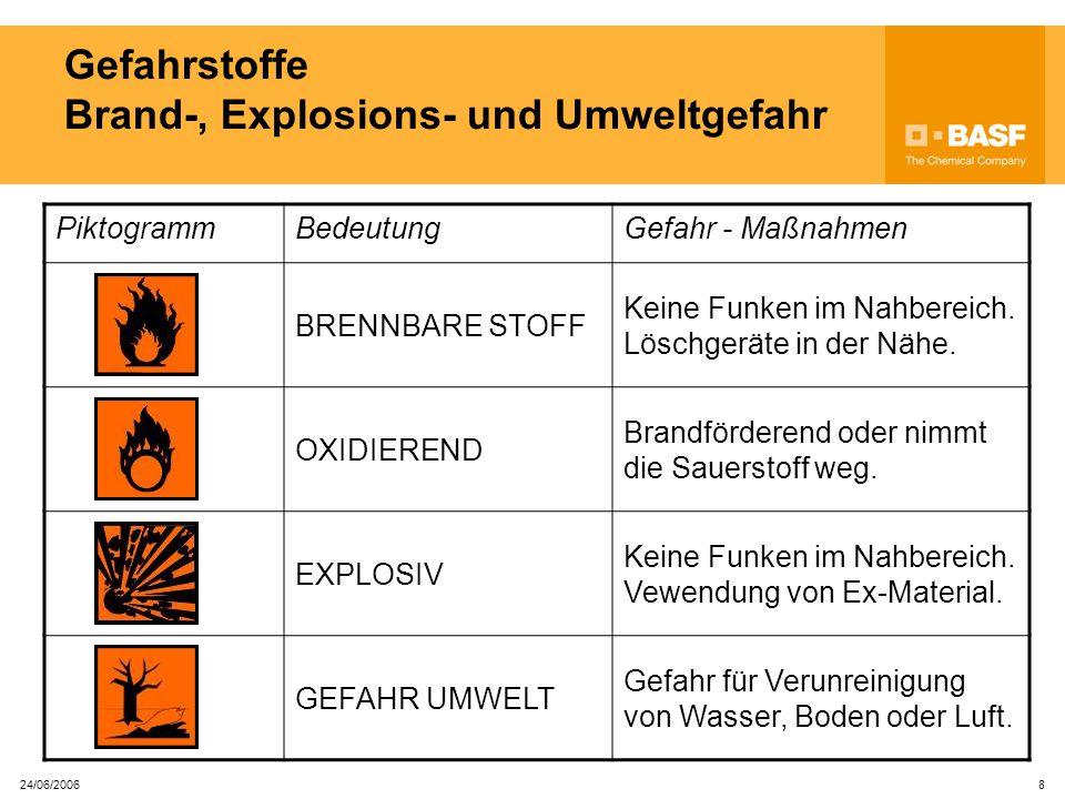 24/06/2006 8 Gefahrstoffe Brand-, Explosions- und Umweltgefahr PiktogrammBedeutungGefahr - Maßnahmen BRENNBARE STOFF Keine Funken im Nahbereich.
