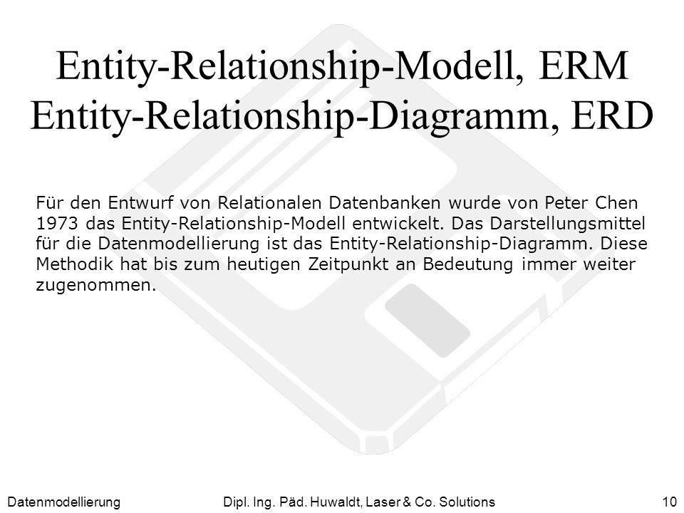DatenmodellierungDipl. Ing. Päd. Huwaldt, Laser & Co. Solutions10 Entity-Relationship-Modell, ERM Entity-Relationship-Diagramm, ERD Für den Entwurf vo