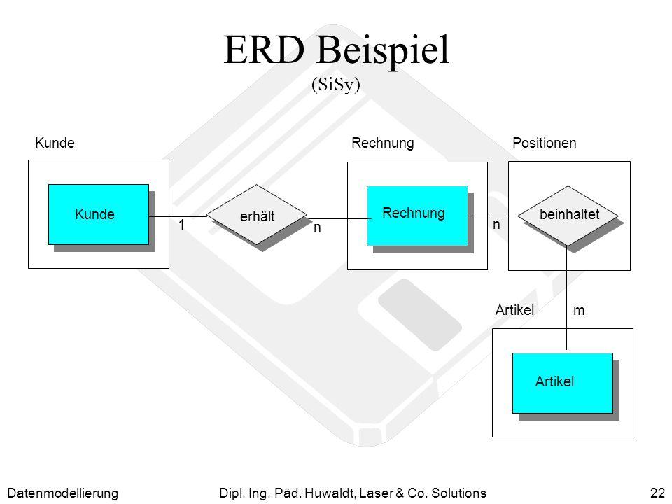 DatenmodellierungDipl. Ing. Päd. Huwaldt, Laser & Co. Solutions22 ERD Beispiel (SiSy) Rechnung Kunde n m erhält n 1 beinhaltet RechnungPositionenKunde