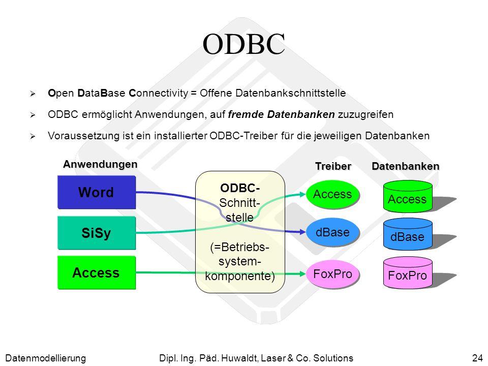 DatenmodellierungDipl. Ing. Päd. Huwaldt, Laser & Co. Solutions24 ODBC  ODBC  Open DataBase Connectivity = Offene Datenbankschnittstelle  ODBC ermö