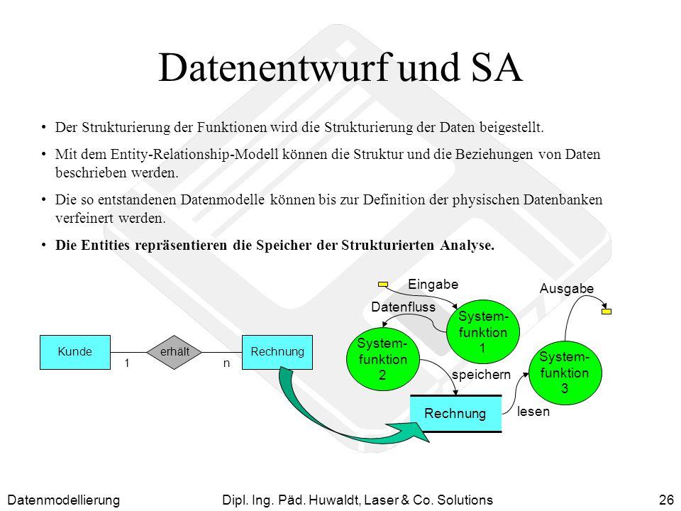 DatenmodellierungDipl. Ing. Päd. Huwaldt, Laser & Co. Solutions26 Datenentwurf und SA Der Strukturierung der Funktionen wird die Strukturierung der Da