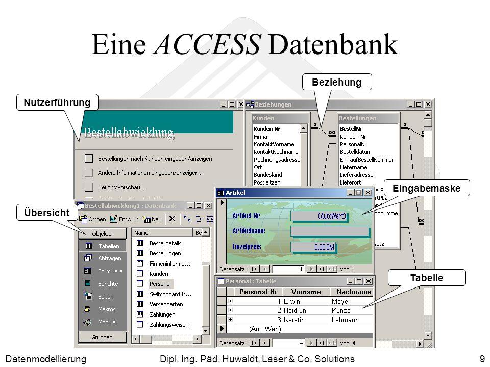DatenmodellierungDipl. Ing. Päd. Huwaldt, Laser & Co. Solutions9 Eine ACCESS Datenbank Nutzerführung Übersicht Beziehung Eingabemaske Tabelle