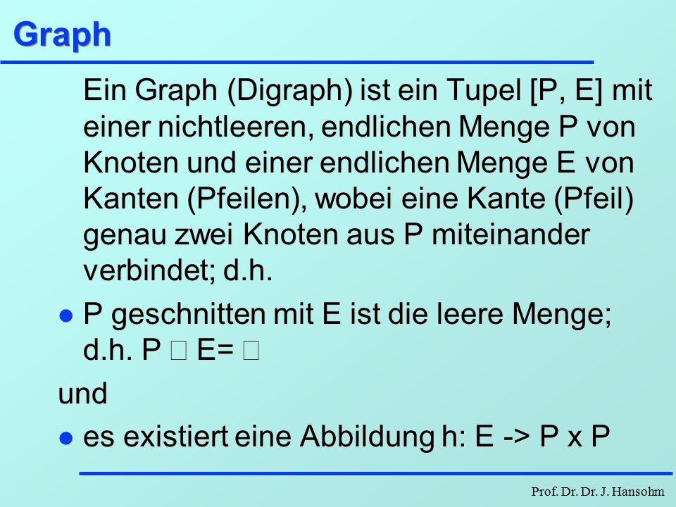 Prof. Dr. Dr. J. Hansohm Instrument Netzplantechnik l graphisches Modell zur Darstellung der zeitlichen Dependenzen l Graphenmodell mit Pfeilen und Kn