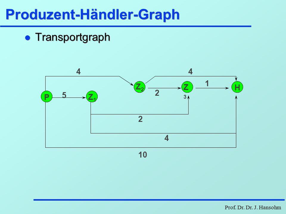 Prof. Dr. Dr. J. Hansohm Graph l Stückliste P = Produkt B = Bauteil E = Einzelteil Knoten Pfeile 5 Bewertung P 3 B1 2 B3 21 3 2 3 1 2 B2 E1E2E3 5 E4