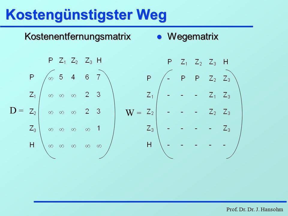 Prof. Dr. Dr. J. Hansohm Graph - Matrix Bewertungsmatrix Vorgängermatrix C = V =
