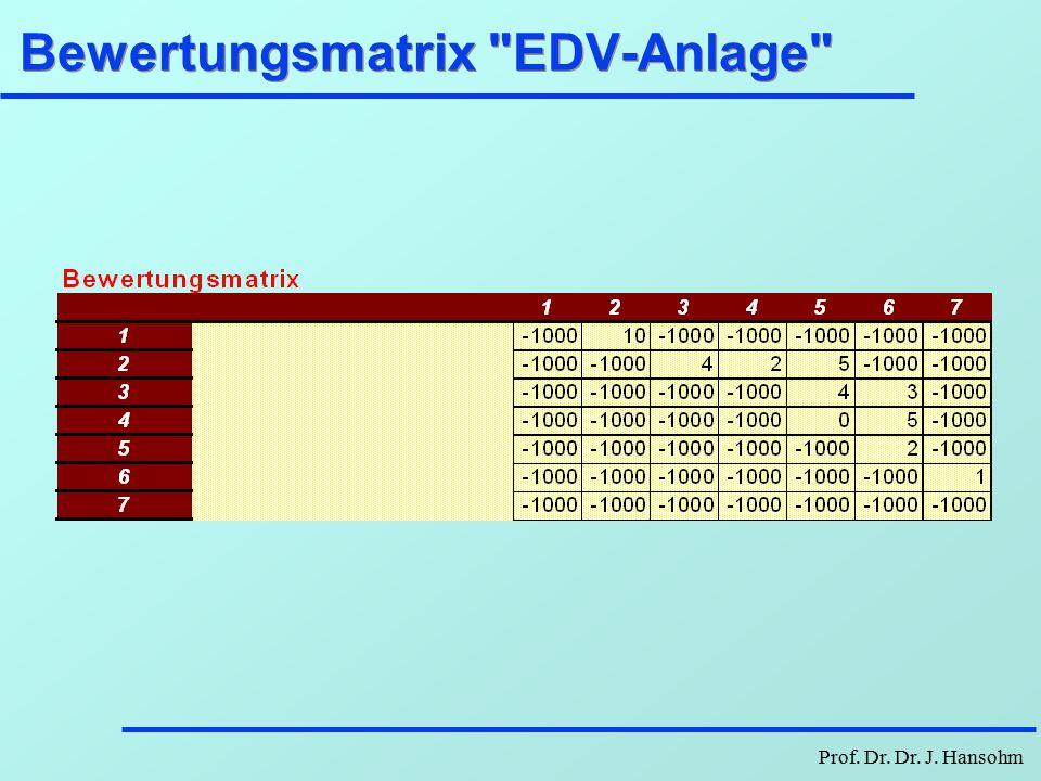 Prof. Dr. Dr. J. Hansohm EDV-Anlage CPM-Netzplan E4 H 5 0 FZSZ i [i,j] D ij A 10 12 D B C 4 5 2 3 5 4 F 3 6 I 1 7 3 Aufstellen des Netzplanes 4 Durchr