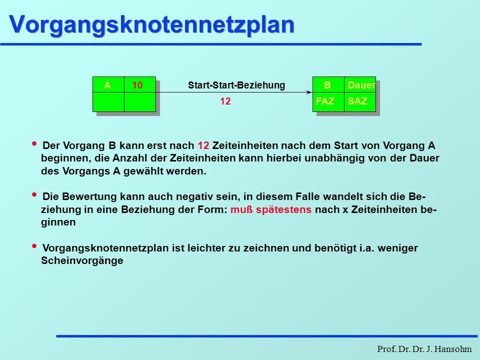 Prof. Dr. Dr. J. Hansohm Gantt-Diagramm