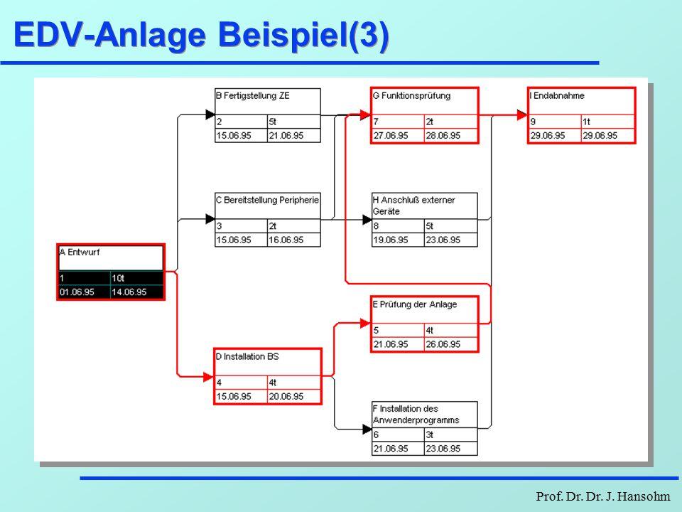 Prof. Dr. Dr. J. Hansohm EDV-Anlage Beispiel (2)