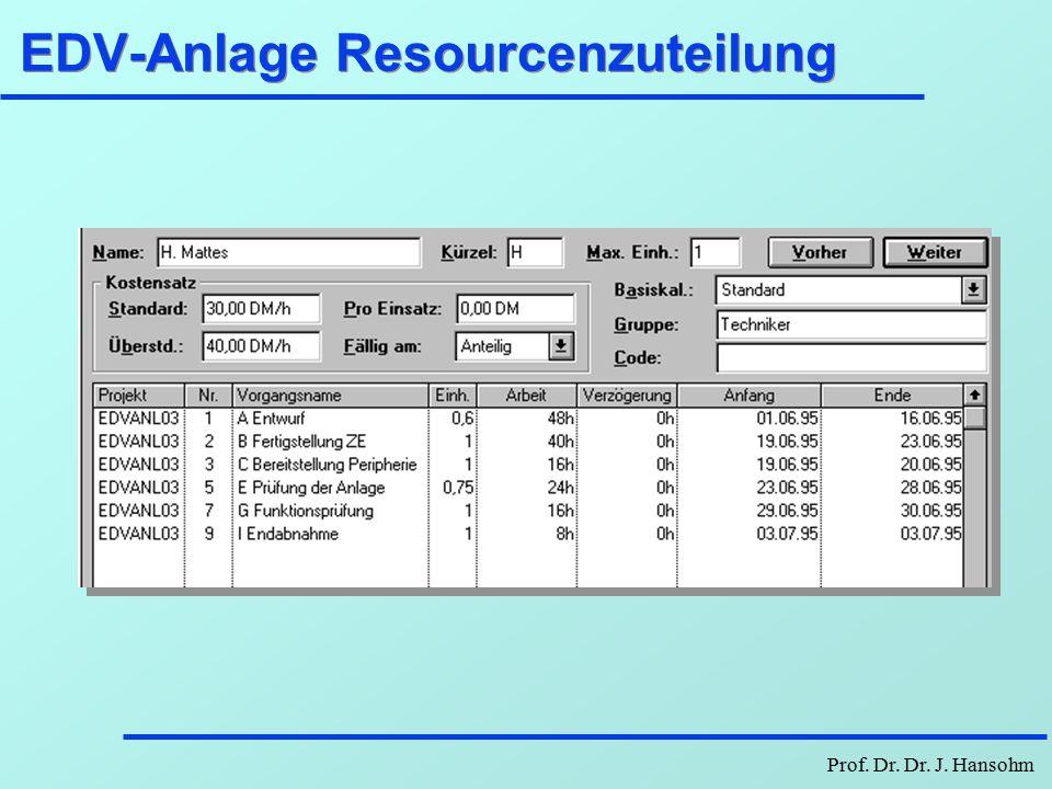 Prof. Dr. Dr. J. Hansohm EDV-Anlage Resourcen