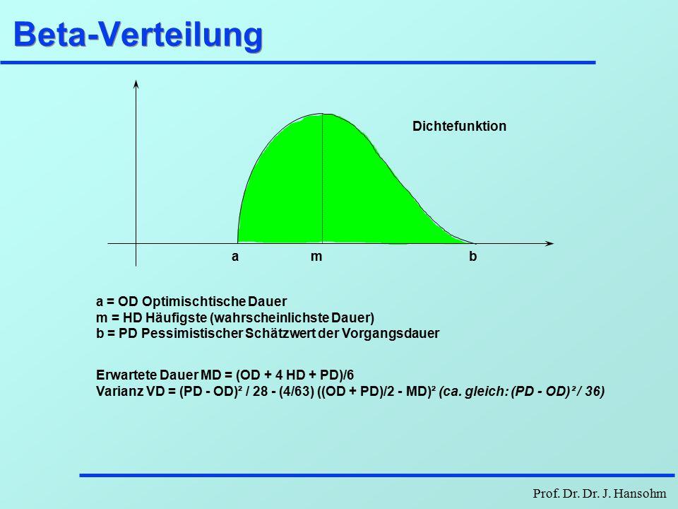 Prof. Dr. Dr. J. Hansohm Deterministisch - Stochastisch l Reihenfolgebeziehungen und Dauern sind fix: CPM, MPM l Reihenfolgebeziehungen sind fix, Daue