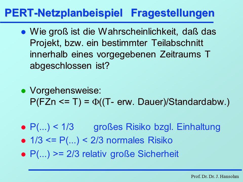 Prof. Dr. Dr. J. Hansohm Projektaufgabe - Hausbau