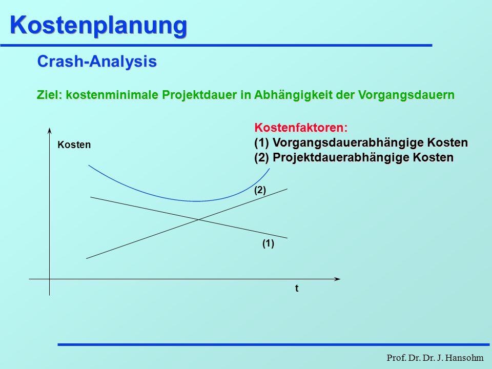 Prof. Dr. Dr. J. Hansohm Kosten- und Kapazitätsplanung è Crash-Analysis è Verkürzungs- und Flußprobleme è Kapazitätsplanung: Exakte Verfahren è Kapazi