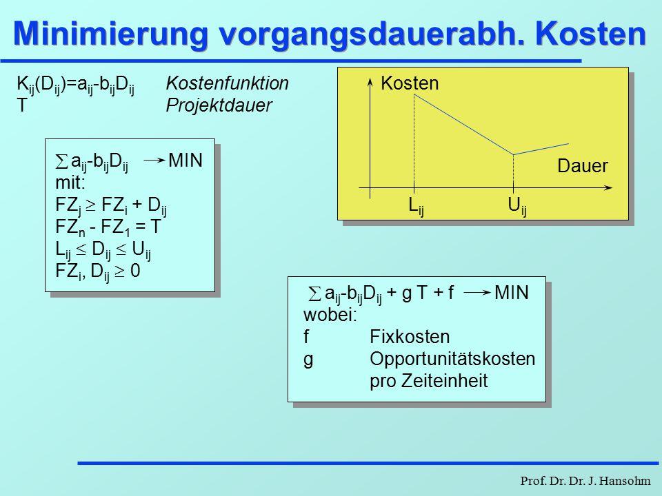 Prof. Dr. Dr. J. Hansohm Kostenplanung Crash-Analysis Ziel: kostenminimale Projektdauer in Abhängigkeit der Vorgangsdauern Kostenfaktoren: (1) Vorgang